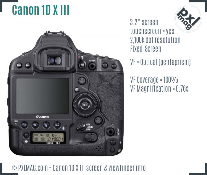 Canon EOS-1D X Mark III screen and viewfinder