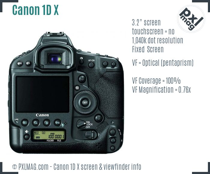 Canon EOS-1D X screen and viewfinder