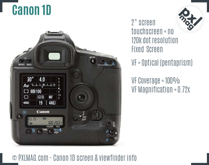 Canon EOS-1D screen and viewfinder