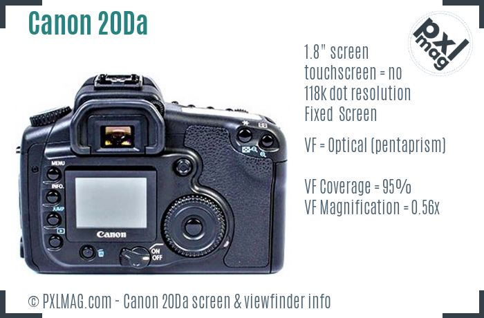 Canon EOS 20Da screen and viewfinder