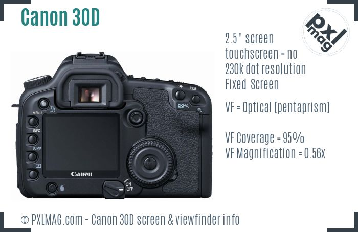 Canon EOS 30D screen and viewfinder