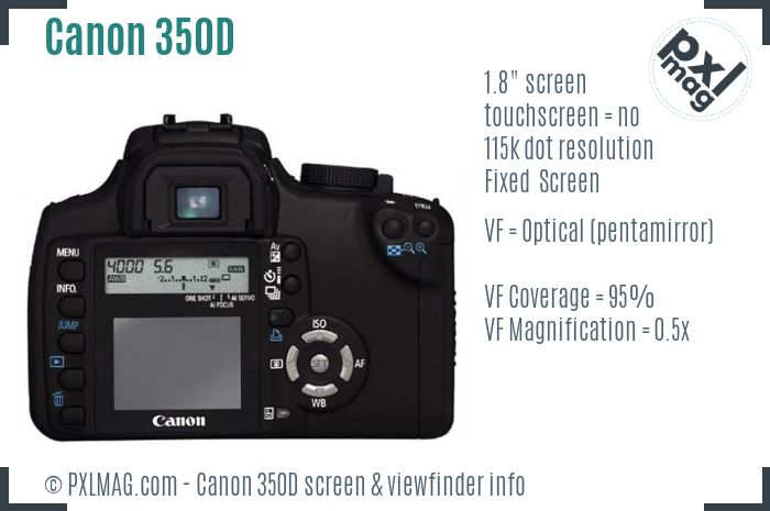 Canon EOS 350D screen and viewfinder