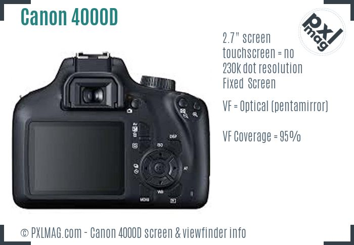 Canon EOS 4000D screen and viewfinder
