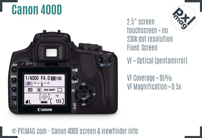 Canon EOS 400D screen and viewfinder