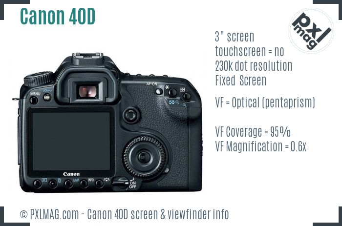 Canon EOS 40D screen and viewfinder