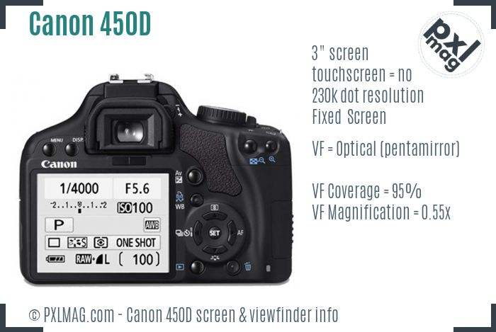 Canon EOS 450D screen and viewfinder