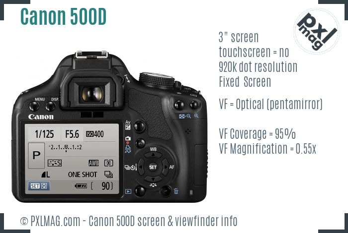 Canon EOS 500D screen and viewfinder