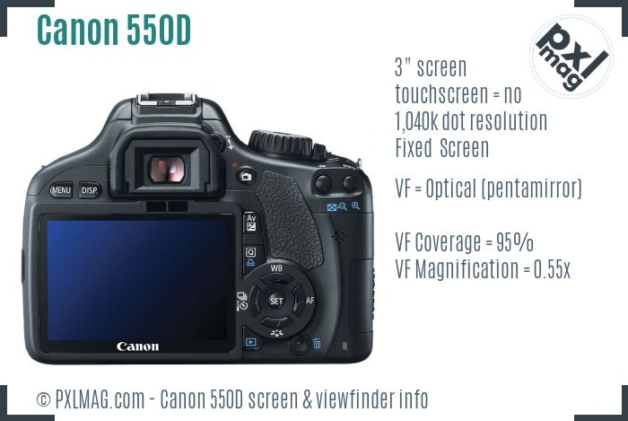 Canon EOS 550D screen and viewfinder