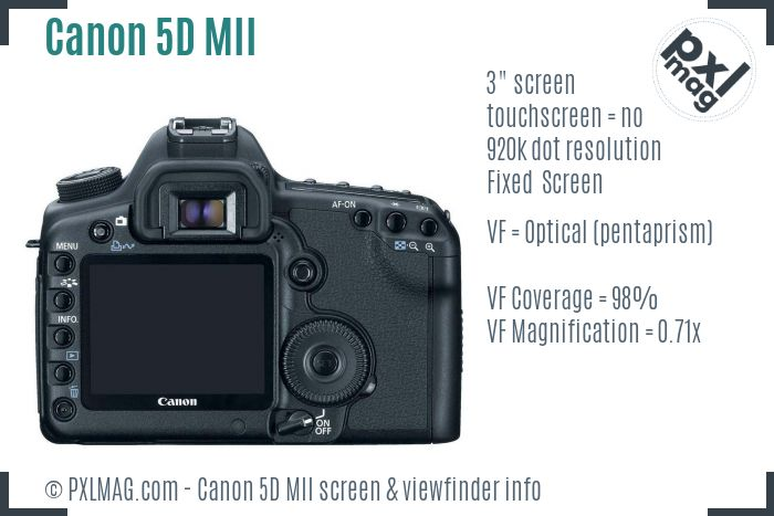 Canon EOS 5D Mark II screen and viewfinder