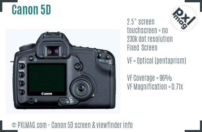 Canon EOS 5D screen and viewfinder
