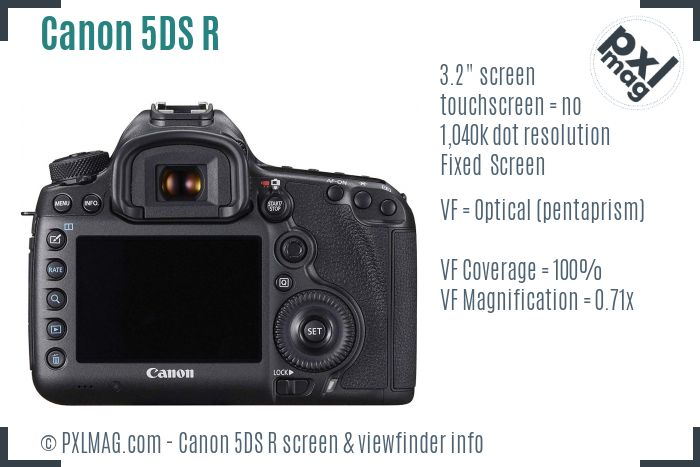 Canon EOS 5DS R screen and viewfinder