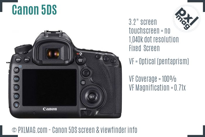 Canon EOS 5DS screen and viewfinder