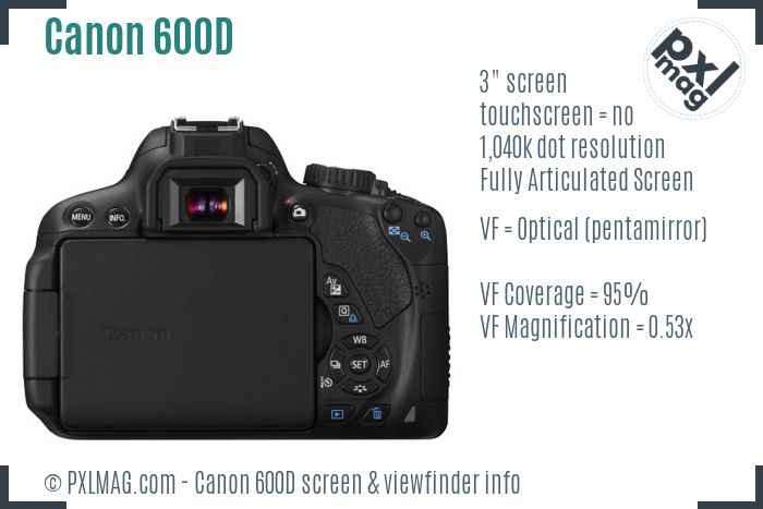 Canon EOS 600D screen and viewfinder