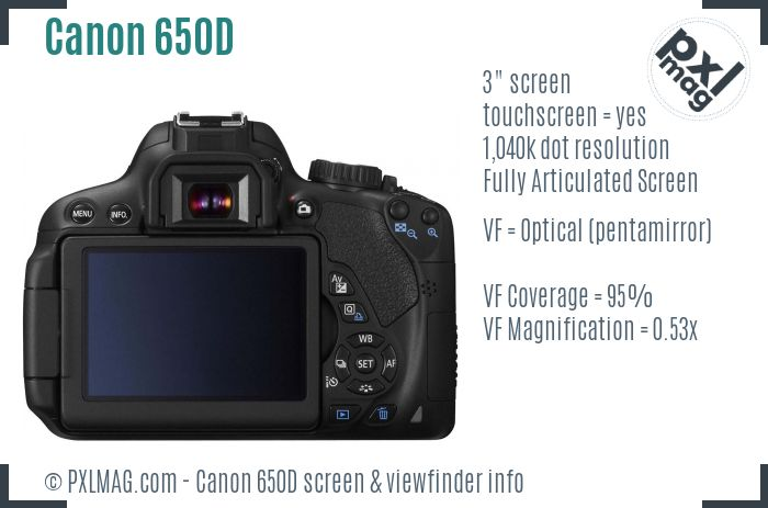 Canon EOS 650D screen and viewfinder