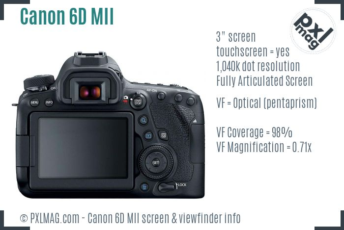 Canon EOS 6D Mark II screen and viewfinder