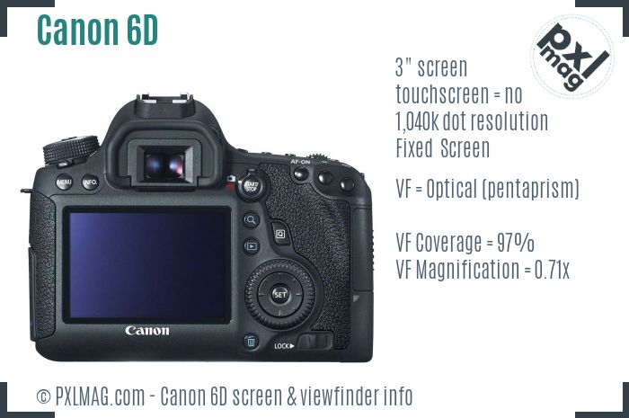 Canon EOS 6D screen and viewfinder