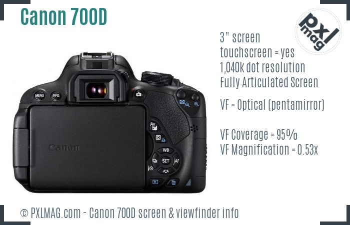 Canon EOS 700D screen and viewfinder