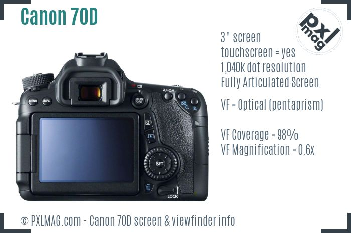 Canon EOS 70D screen and viewfinder