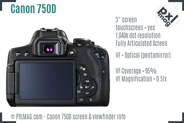 Canon EOS 750d screen and viewfinder
