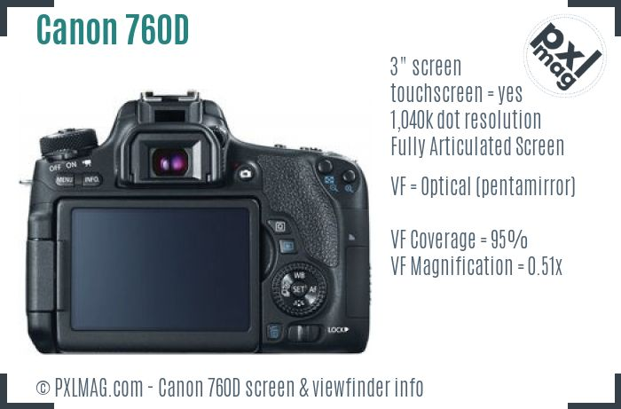 Canon EOS 760D screen and viewfinder