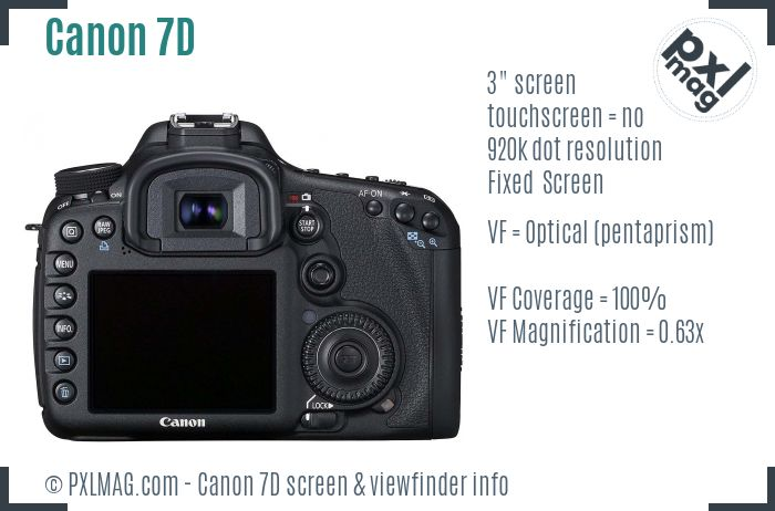 Canon EOS 7D screen and viewfinder