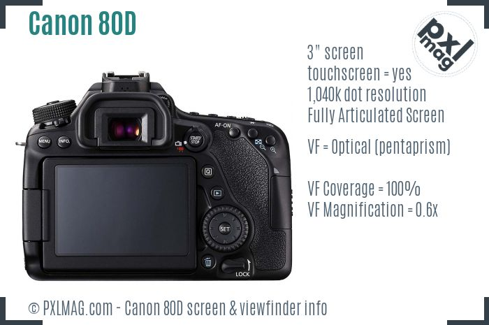 Canon EOS 80D screen and viewfinder