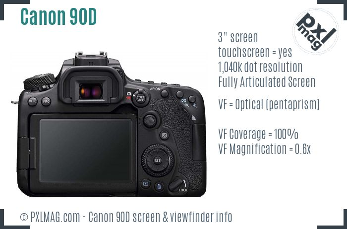 Canon EOS 90D screen and viewfinder