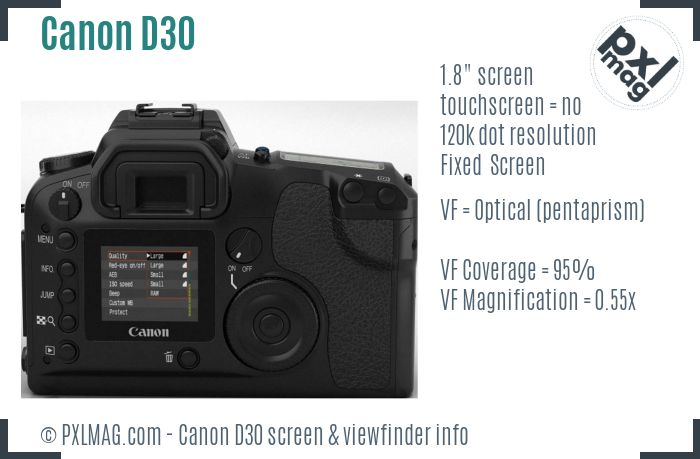 Canon EOS D30 screen and viewfinder