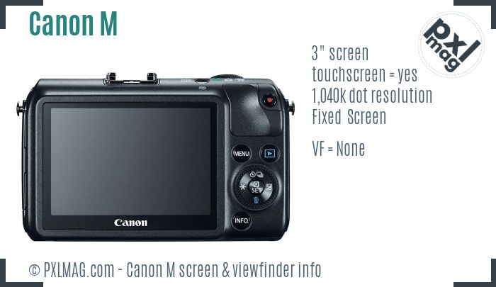 Canon EOS M screen and viewfinder