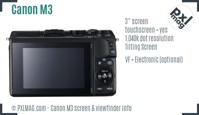 Canon EOS M3 screen and viewfinder
