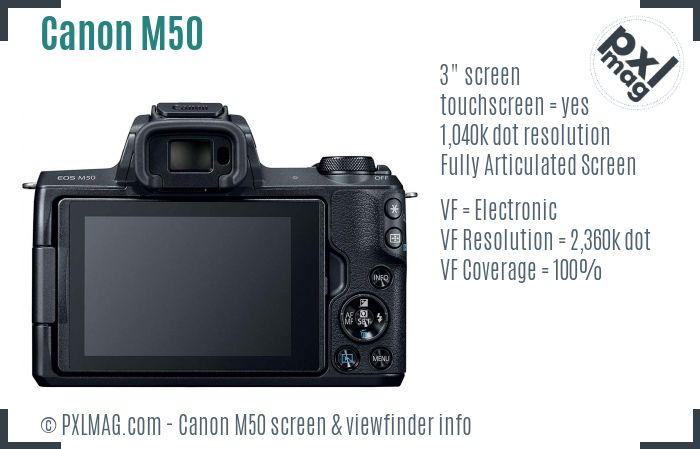 Canon EOS M50 screen and viewfinder
