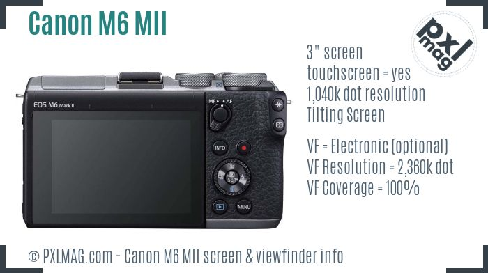 Canon EOS M6 Mark II screen and viewfinder