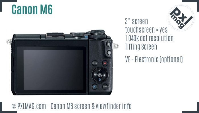 Canon EOS M6 screen and viewfinder