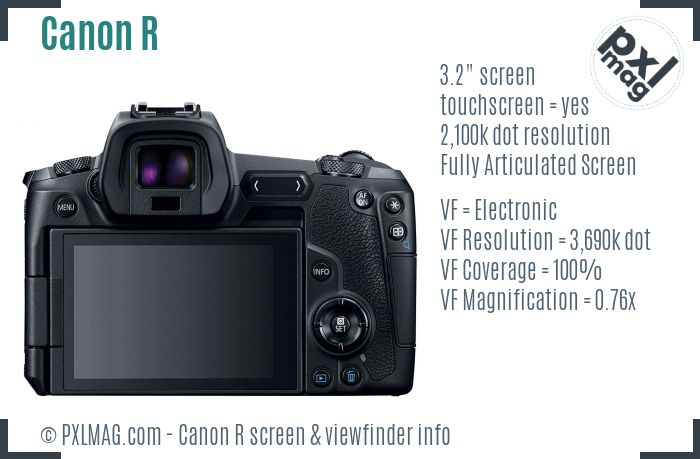 Canon EOS R screen and viewfinder