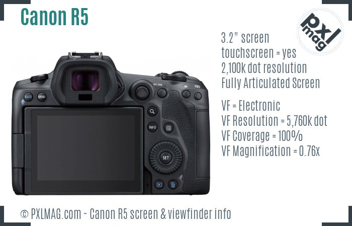 Canon EOS R5 screen and viewfinder