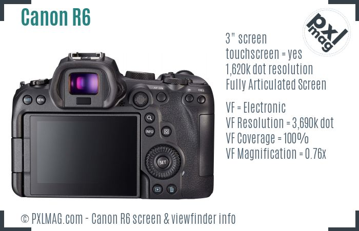 Canon EOS R6 screen and viewfinder