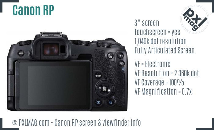 Canon EOS RP screen and viewfinder