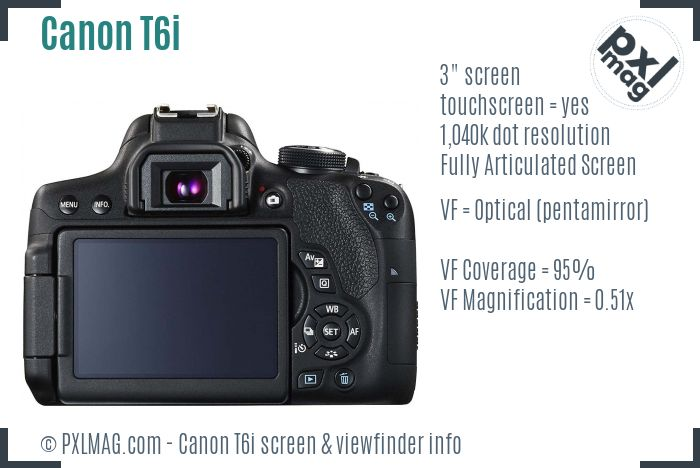 Canon EOS Rebel T6i screen and viewfinder