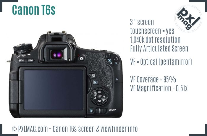Canon EOS Rebel T6s screen and viewfinder