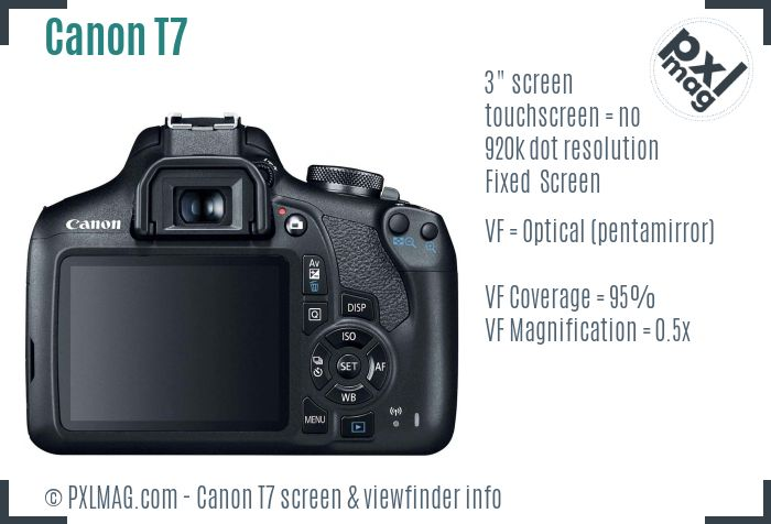 Canon EOS Rebel T7 screen and viewfinder