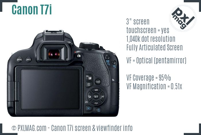 Canon EOS Rebel T7i screen and viewfinder
