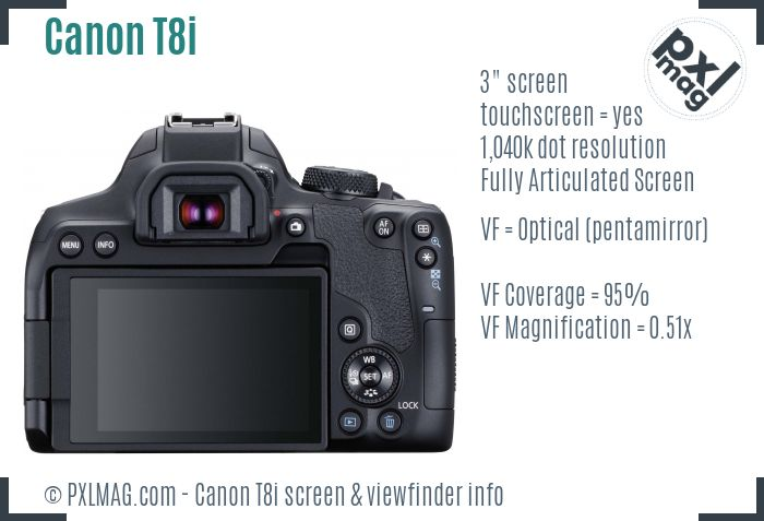 Canon EOS Rebel T8i screen and viewfinder
