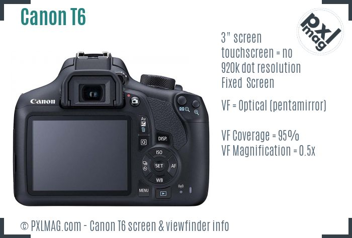 Canon EOS T6 screen and viewfinder