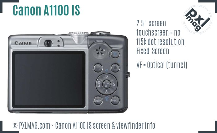 Canon PowerShot A1100 IS screen and viewfinder
