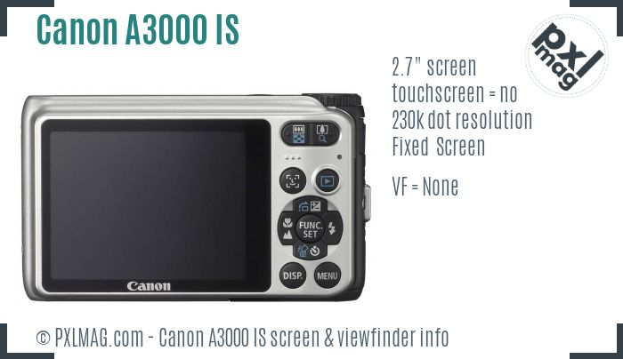Canon PowerShot A3000 IS screen and viewfinder
