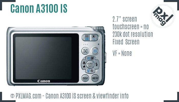 Canon PowerShot A3100 IS screen and viewfinder
