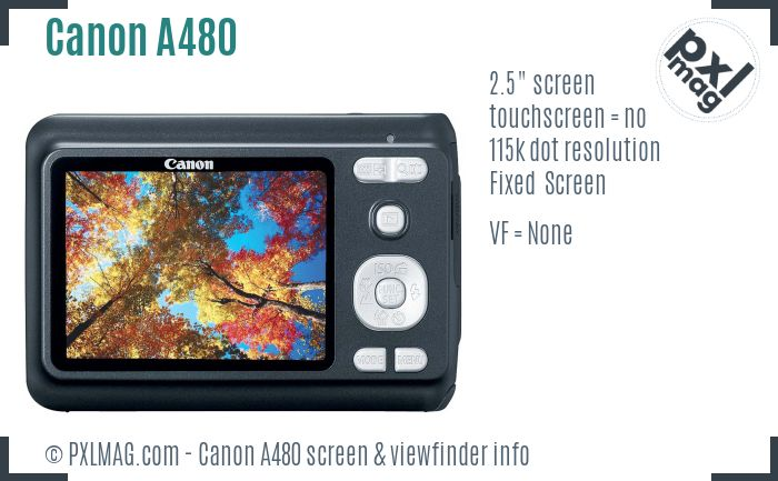 Canon PowerShot A480 screen and viewfinder