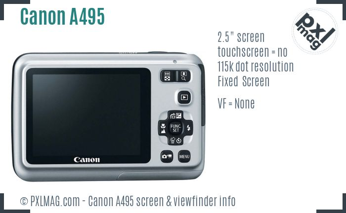 Canon PowerShot A495 screen and viewfinder
