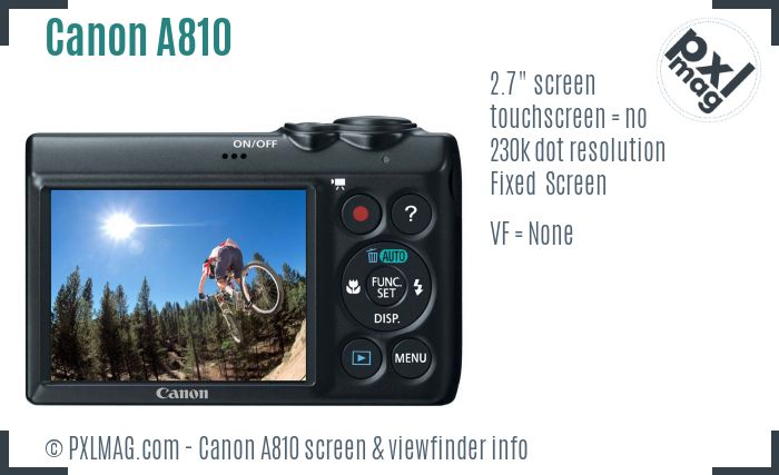 Canon PowerShot A810 screen and viewfinder