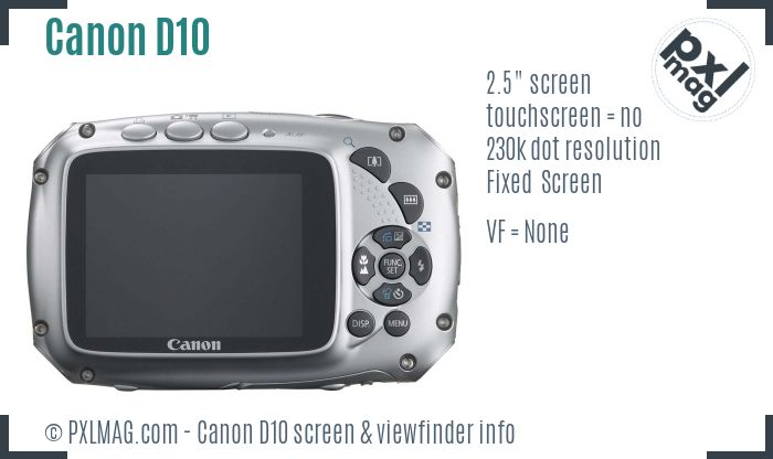 Canon PowerShot D10 screen and viewfinder